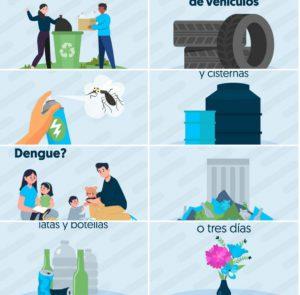 ⚠️El Dengue.
